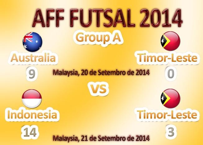 Resultadu Jogu AFF Futsal Championship 2014 Ekipa Timor-Leste